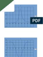 Calcul Dinamic