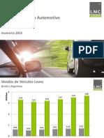 mercado automotivo.pdf