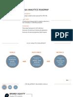 sample analytics roadmap zte 03 26