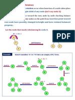 Single-Left-Rotation.pdf