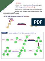 Single-Right-Rotation.pdf