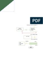 STP Flow Diagr
