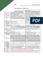 BTA Aktualisierung 2013-10-18