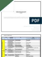 WEAC Document of Meetings 3.30.15