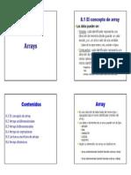 Fortran Matices y vectores