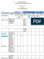 deep dive form for intentional practices for leveraging achievement curriculum2