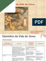 youblisher.com-1087198-Epis_dios_da_Vida_de_Jesus_Rev1.pdf