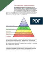 Clasificacion de Las Necesidades Humanas Según Maslow