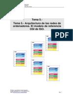 UT2_Arquitectura de Las Redes de Ordenadores. El Modelo de Referencia OSI de ISO