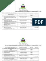 Liste Definitive Des Partis Politiques Agrees_presse