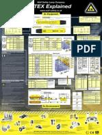 ATEX explain 2.pdf