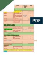 Agenda de Actividades Curso Propedeutico Febrero Marzo 2015