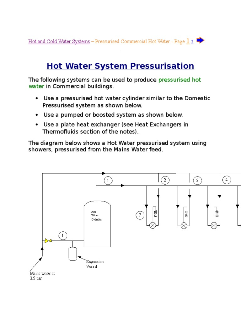 Hot and Cold Water Systems | Water Heating | Valve