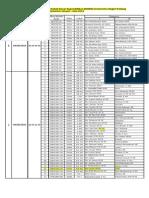 Jadual Ujian Mkdk Jan-juni 2014