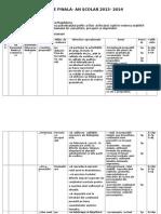 Evaluare Finala Albinutele 20132014