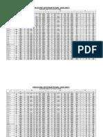 Pia Fare List- Oct-2014