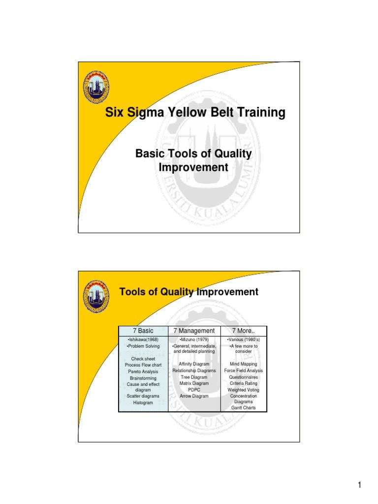 Qc Tools Scatter Plot Business Process Flow Diagram Six Sigma
