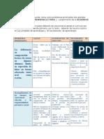 Formato de Plan y Unidad- 2015 (4)