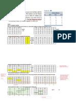 Tugas 3 Metode Optimisasi Kelompok 1.pdf