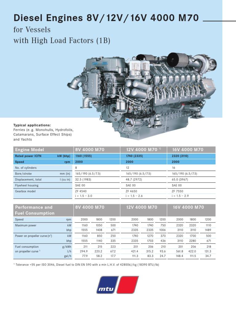 1510937390?v=1 mtu 8v&12v&16v4000m70 pump engines mtu adec wiring diagram at bayanpartner.co