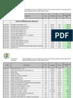 Modelo de Cronograma de Adquisicion de Mat Iei 8 Octubre