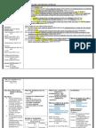 ued 495-496 workman allison competency b artifact 1