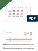 Assignment - Econometrics (Instrumental Variable Stock Watson)