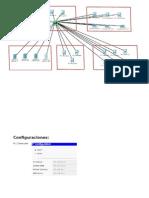 Configuraciones de Las IP
