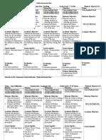 ohms- lesson plans march 23-27
