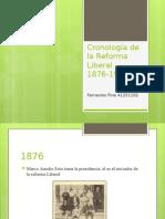 Cronología de la Reforma Liberal