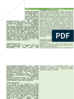 Propiedades del Cobre vs hierrp.docx