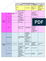 PRMGT-Assignment Requirements Sheet1 (1)