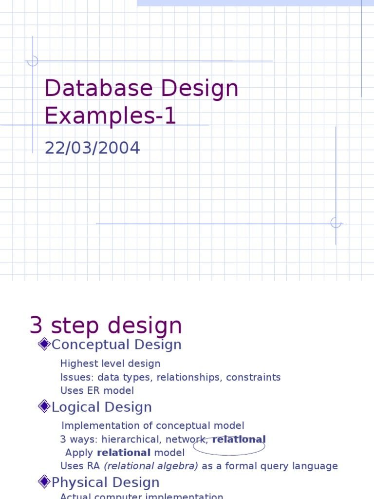 Database 1 Relational Model Software Design Issues Examples