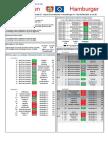 Alemanha - Bundesliga - Estatísticas Da Jornada 27