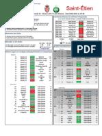 França - Ligue 1 - Estatísticas Da Jornada 31