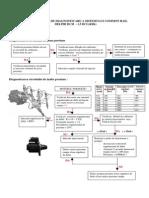 diag K9K.pdf