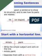 Diagramming Sentences (2)