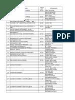 Senarai Buku Rujukan