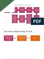 Adoption print.docx