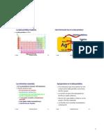 Estructura atómica Parte2 5489