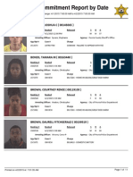 Peoria County booking sheet 04/02/15