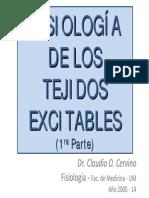 2_TejExcit1_Electroqca_Vm_y_PR_-_Medicina.pdf