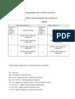 Calculul de Verificare Al Angrenajului Conic Cu Dinti in Arc de Cerc
