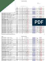 clinical internship records