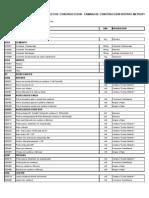 Listado de Precios de Materiales de Construcción 2014