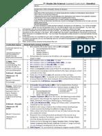 layered curriculum - genetics 2015