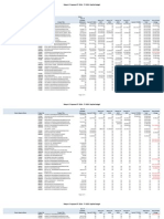 FY 2016 Capital Budget Pivot Table 4-2-15 (Education)
