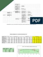 Diagrama de Flujos Flotacion Batch Plomo