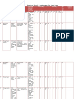 Evaluasi Aspek Lingkungan ISO 14001 Fiks