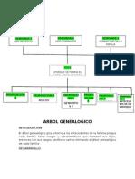 esquema semantico equipo G, H, I de Ariel Camilo Gomez